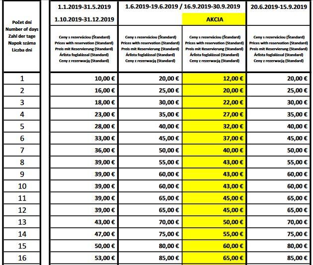 ceník parkování na letišti Bratislava
